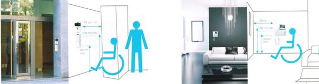 Distancias Recomendadas en una instalación accesible